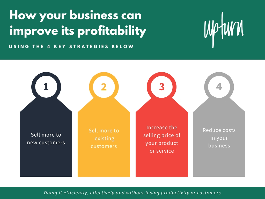ow your business can improve profit